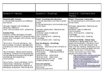 Maori Lesson Planner