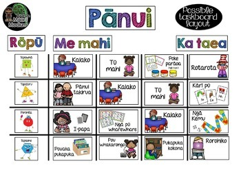 Maori Medium Reading Rotation Task Cards EDITABLE