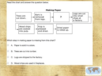 Map-A-Day: Reading Charts and using Map Skills- 3rd Grade