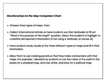 Map Comparison Chart
