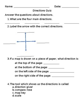 Map Directions Quiz