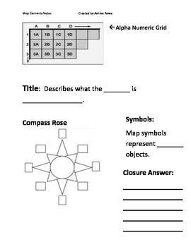 Map Elements Cloze Notes