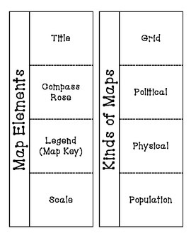 Map Elements and Types