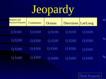 Map & Globes Jeopardy Review Game (Editable)