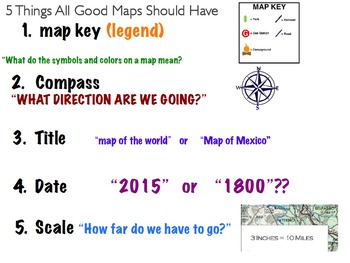 Map Keys and Other Important Map Skills!    5 Things ALL Good Maps Should Have!