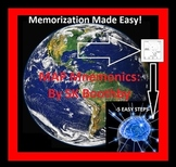 Map Memorization Made Easy