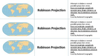 Map Projections Card Review!  AP Human Georaphy