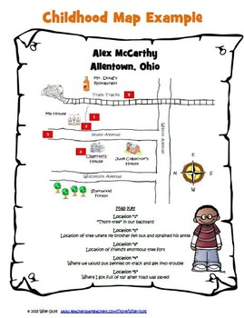 Map Skills Creative Activity Creating a Childhood Map