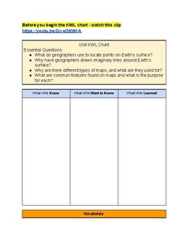 Map Skills Grade 6 Social Studies Unit