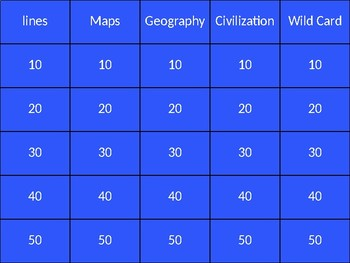 Map Skills Jeopardy Game- powerpoint