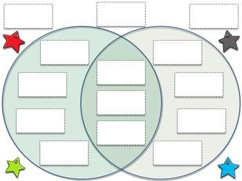 Venn diagram maps auto electrical wiring diagram map skills map and globe venn diagram compare contrast by king virtue rh teacherspayteachers com printable venn diagram venn diagram maps ccuart Image collections