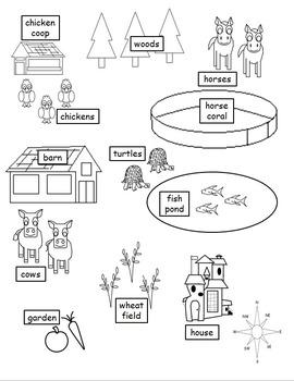 Map Skills: On The Farm