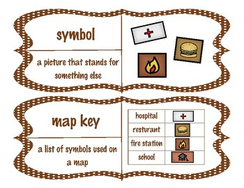 Map Skills Vocabulary Cards