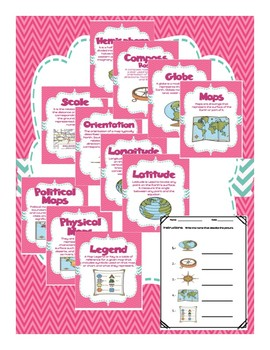 Map Skills Vocabulary Posters
