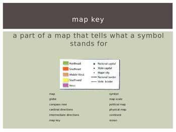 Map Skills Vocabulary Powerpoint