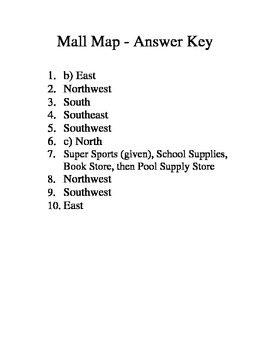 Map Skills at the Mall