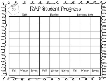 Map Student Graph!