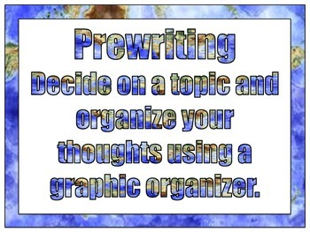 Map Themed Writing Process