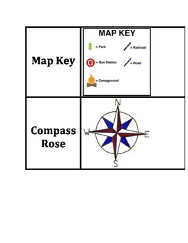 Map and Globe Skills Word Wall Cards