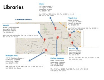 Map of Central LA libraries