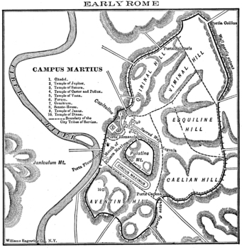 Map of Early Rome