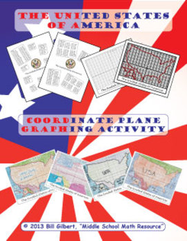 Map of the United States | USA Coordinate Plane Graphing |