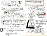 Map on Creating  Sketch Notes