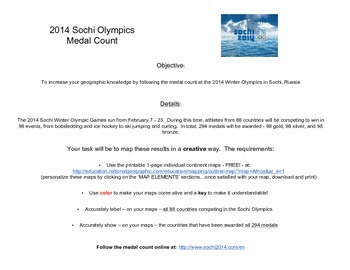 Map the Medal Count - Sochi Olympics 2014