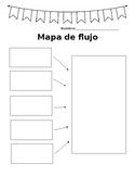 Mapa de flujo/ Flow map