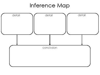 Inference Map:Conclusions(English&Spanish)