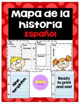 Mapa de la historia - Story Map