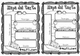 Mapa del texto - Text Map Spanish Full