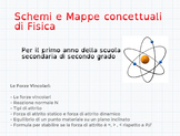 Mappe concettuali di Fisica: Le forze vincolari