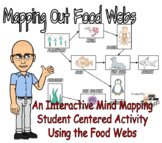 Mapping Out Food Webs - Mind Mapping & Ecological Relationships