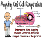 Mapping Out Respiration - Mind Mapping an Overview of Cell