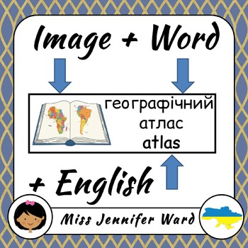 Mapping Skills Word Wall in Ukrainian