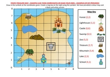 Mapping Teaching Resource