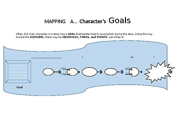 Mapping a Character's Goals