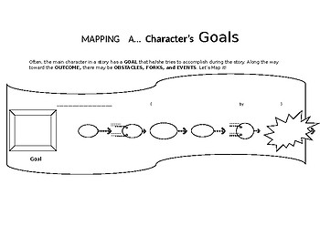 Mapping a Character's Goals- black and white printable version