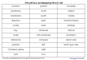 Mapping and Directions Word List