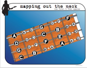Mapping the Electric Bass