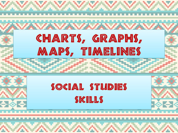 World Geography: Maps, Charts, Graphs, & Timelines