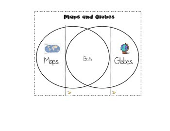 maps vs globes flipbook by beached bum teacher tpt Venn Diagram Fish