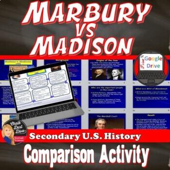 Marbury v Madison (1803) -Judicial Review (Presentation, CLOZE notes, Reading)