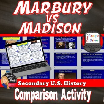 Marbury v Madison (1803) -Judicial Review (Presentation, C