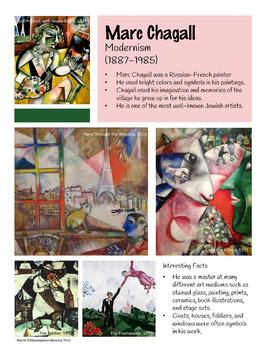 Marc Chagall Artist Poster