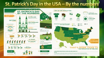 March 17: St Patrick's Day