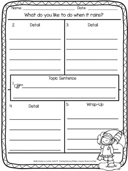 March 4-Square Writing Organizers & Papers for Beginning Writers *FREEBIE*