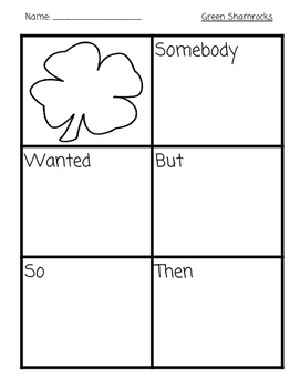 March Book Companions (St. Patrick's Day and Wind): 28 Response Sheets