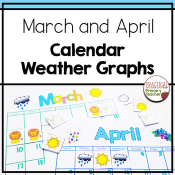 March and April Calendar Weather Graphs